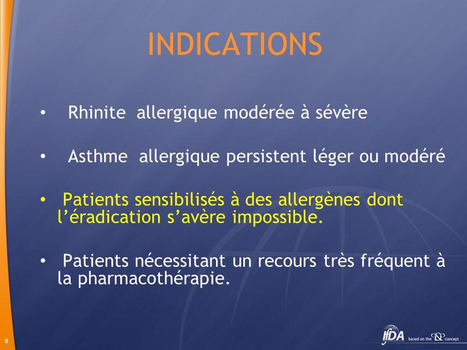 INDICATIONS Rhinite allergique modérée à sévère