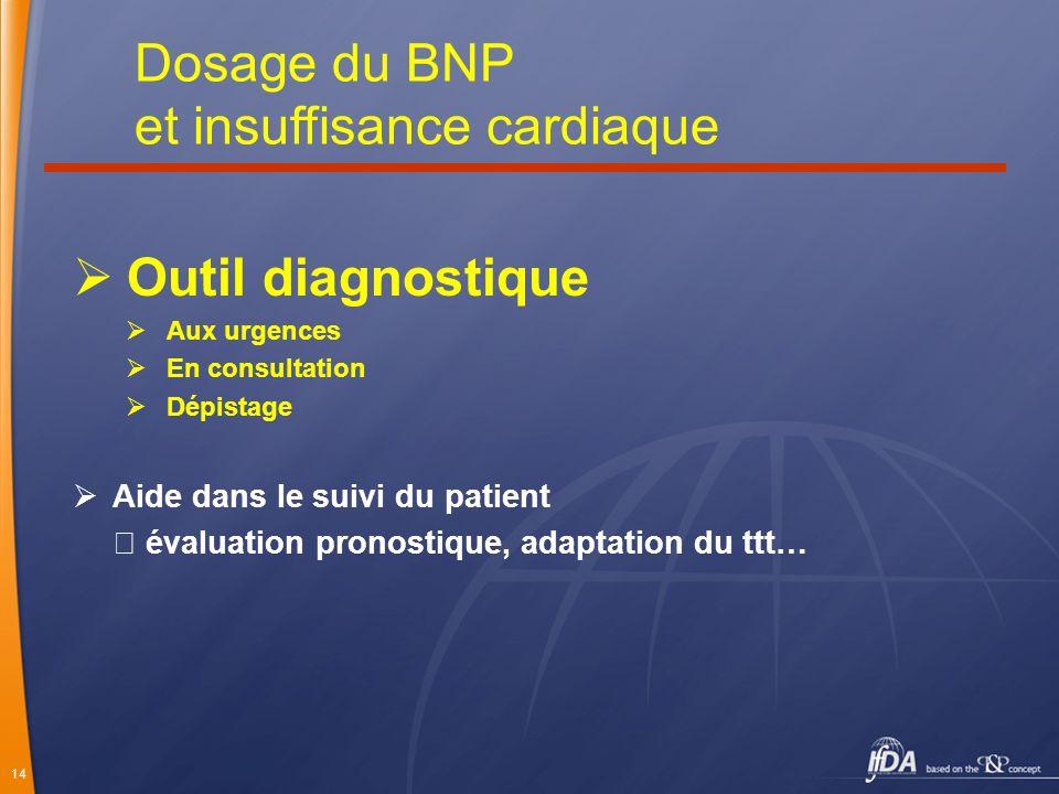 Dosage du BNP et insuffisance cardiaque