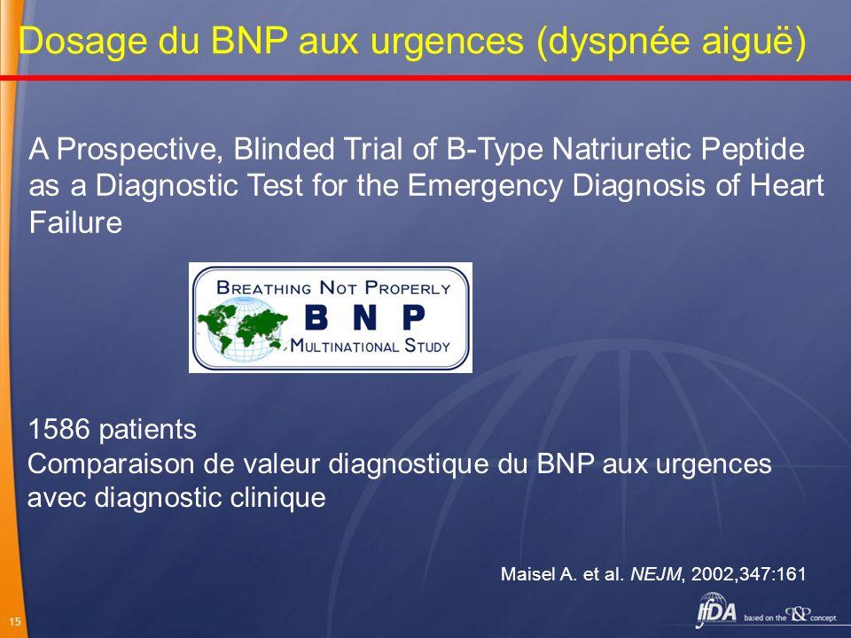 Dosage du BNP aux urgences (dyspnée aiguë)