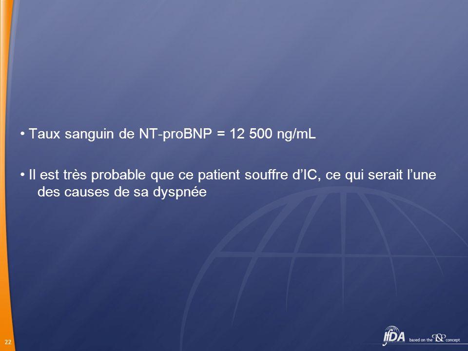 • Taux sanguin de NT-proBNP = 12 500 ng/mL • Il est très probable que ce patient souffre d'IC, ce qui serait l'une des causes de sa dyspnée