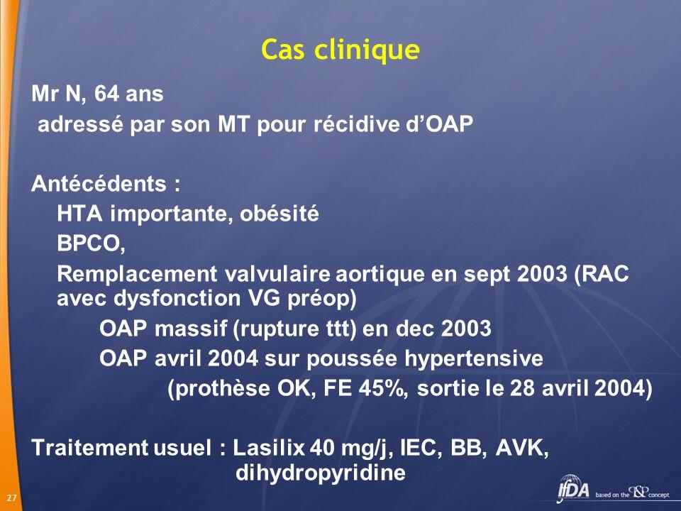 Cas clinique Mr N, 64 ans adressé par son MT pour récidive d'OAP