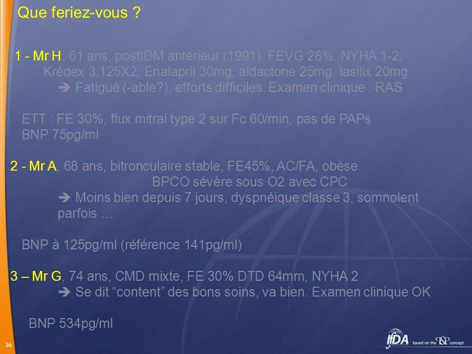 Que feriez-vous 1 - Mr H, 61 ans, postIDM antérieur (1991). FEVG 28%. NYHA 1-2. Krédex 3,125X2, Enalapril 30mg, aldactone 25mg, lasilix 20mg.