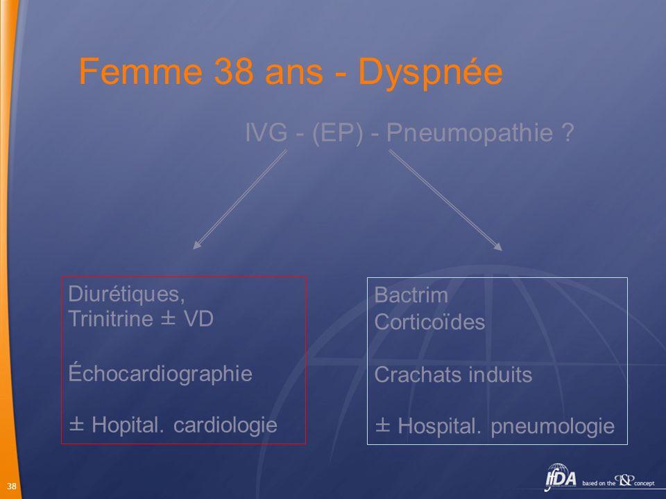 Femme 38 ans - Dyspnée IVG - (EP) - Pneumopathie Diurétiques,