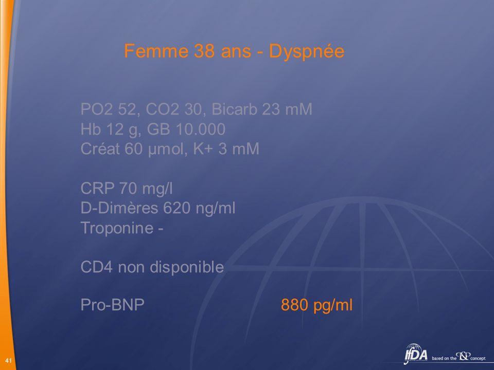 Femme 38 ans - Dyspnée PO2 52, CO2 30, Bicarb 23 mM Hb 12 g, GB 10.000