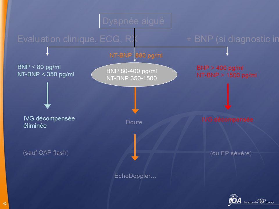 Evaluation clinique, ECG, RX + BNP (si diagnostic incertain)