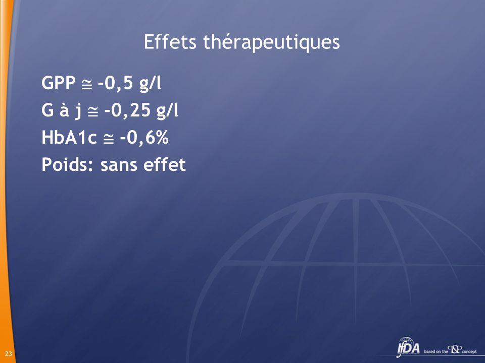 Effets thérapeutiques