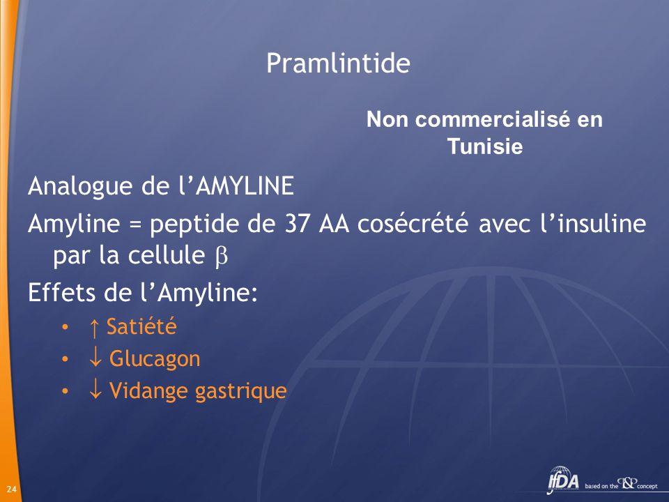 Non commercialisé en Tunisie