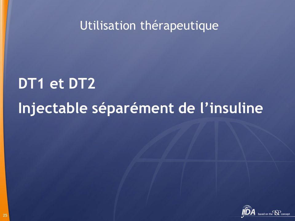 Utilisation thérapeutique