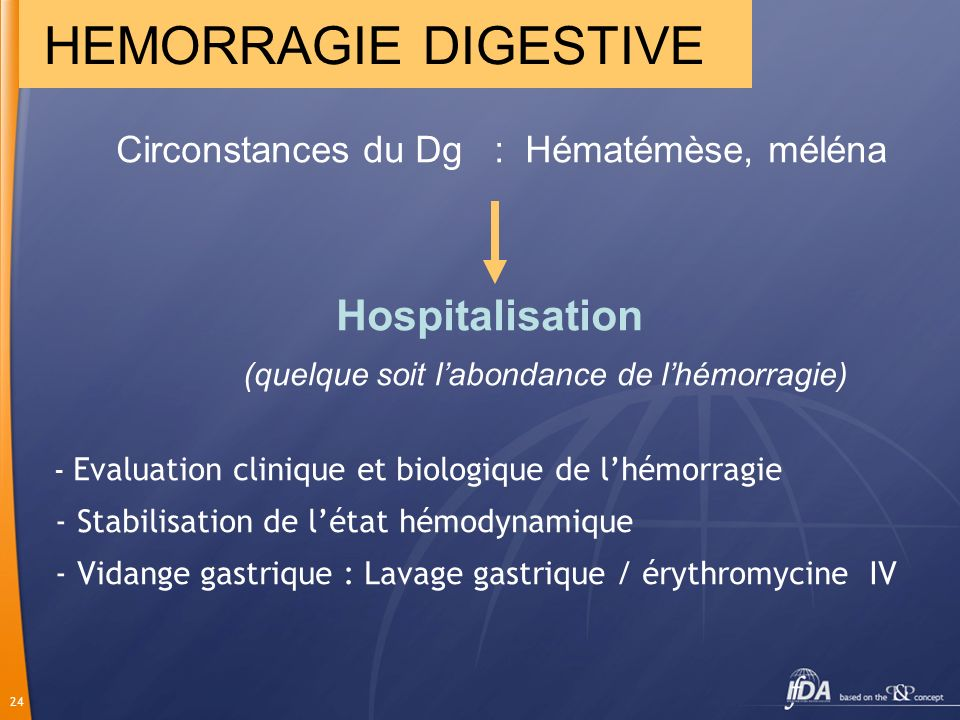 HEMORRAGIE DIGESTIVE Hospitalisation