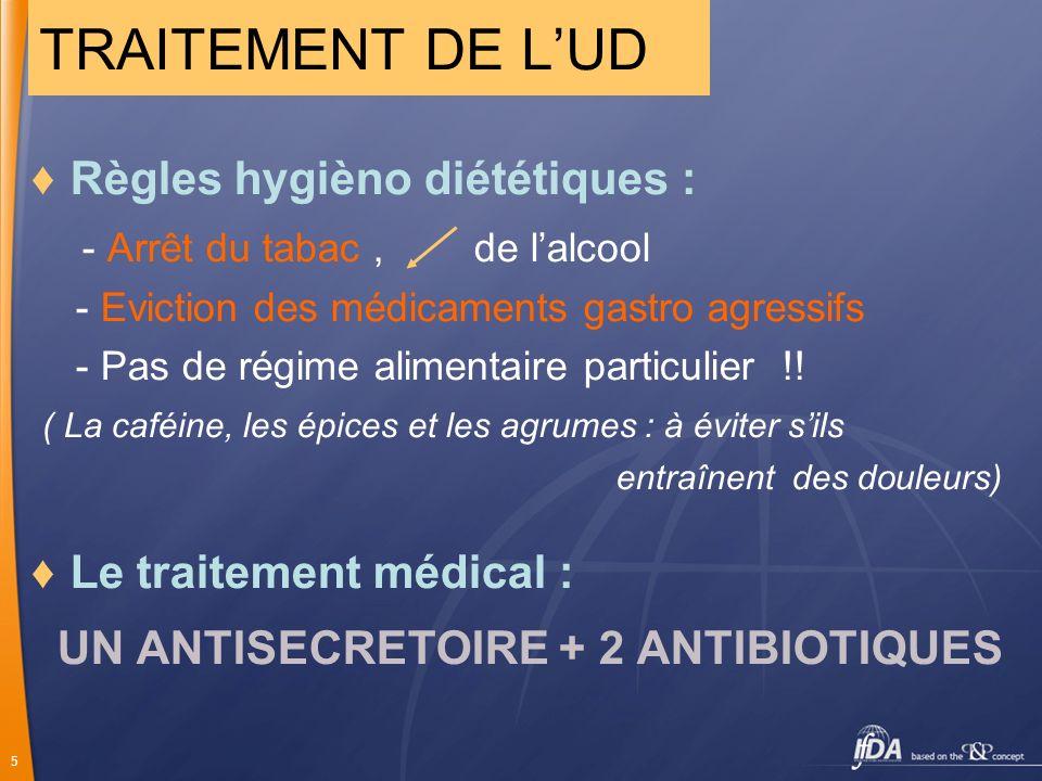 TRAITEMENT DE L'UD Règles hygièno diététiques :