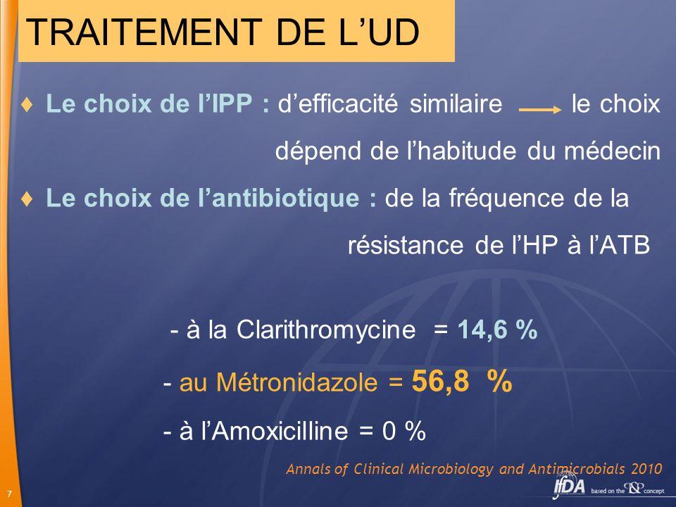 TRAITEMENT DE L'UD Le choix de l'IPP : d'efficacité similaire le choix