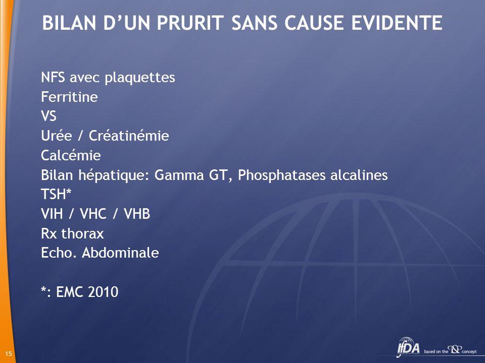 BILAN D'UN PRURIT SANS CAUSE EVIDENTE