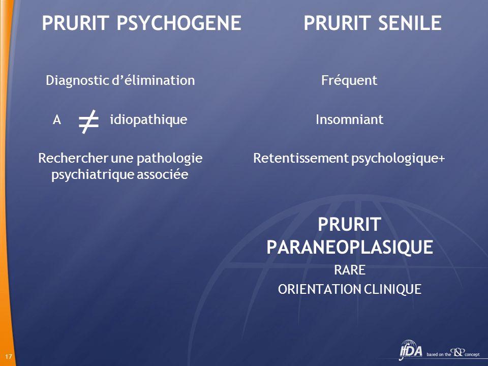 PRURIT PSYCHOGENE PRURIT SENILE