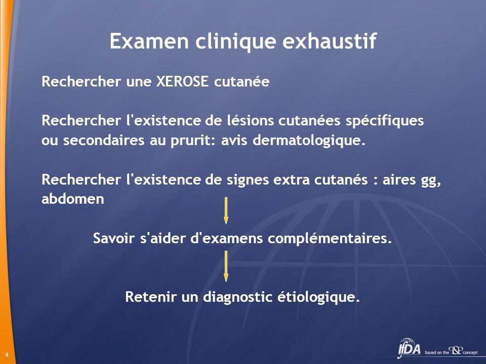 Examen clinique exhaustif