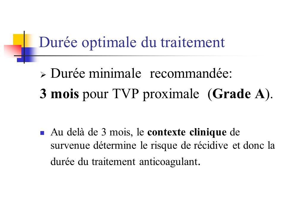 Durée optimale du traitement