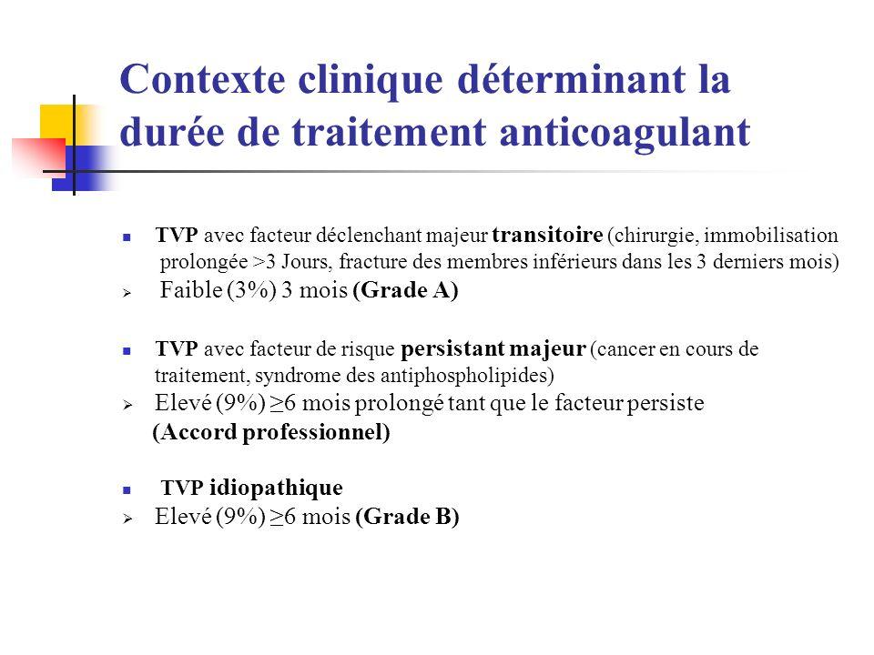 Contexte clinique déterminant la durée de traitement anticoagulant