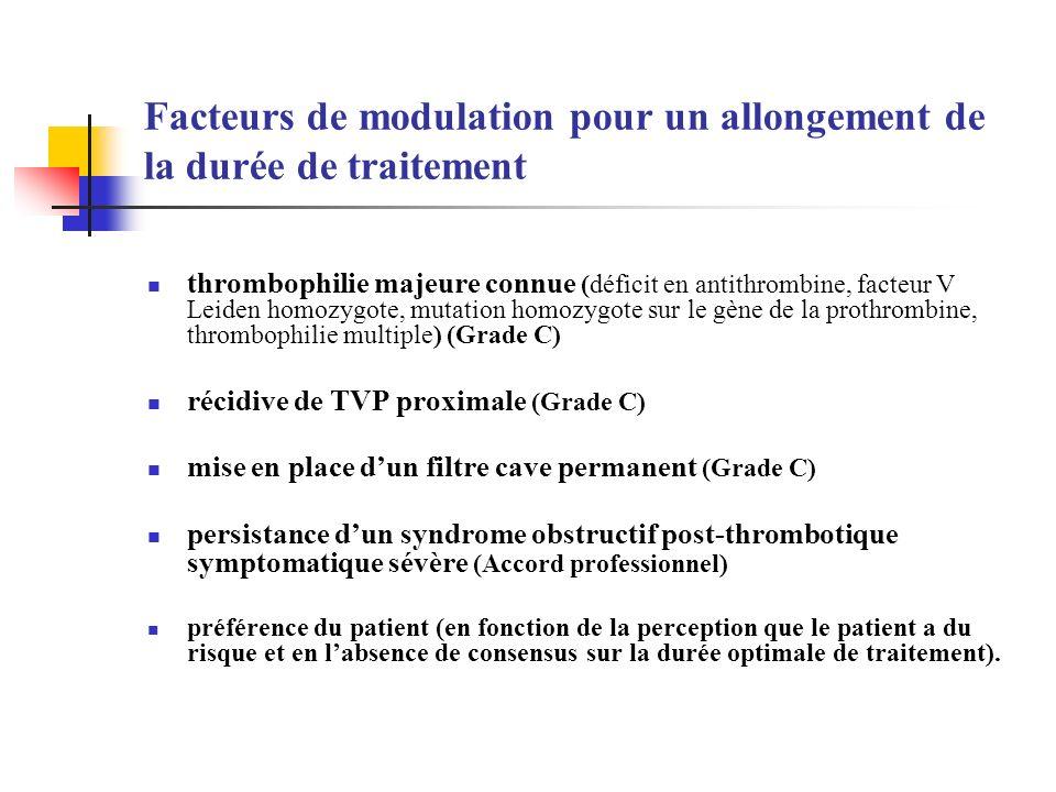 Facteurs de modulation pour un allongement de la durée de traitement