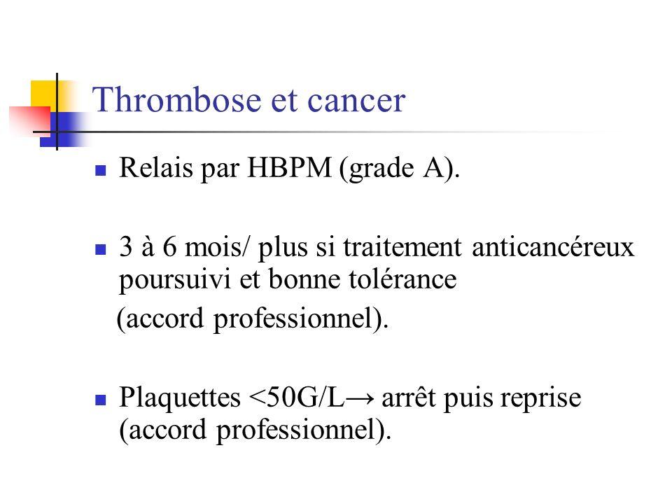 Thrombose et cancer Relais par HBPM (grade A).