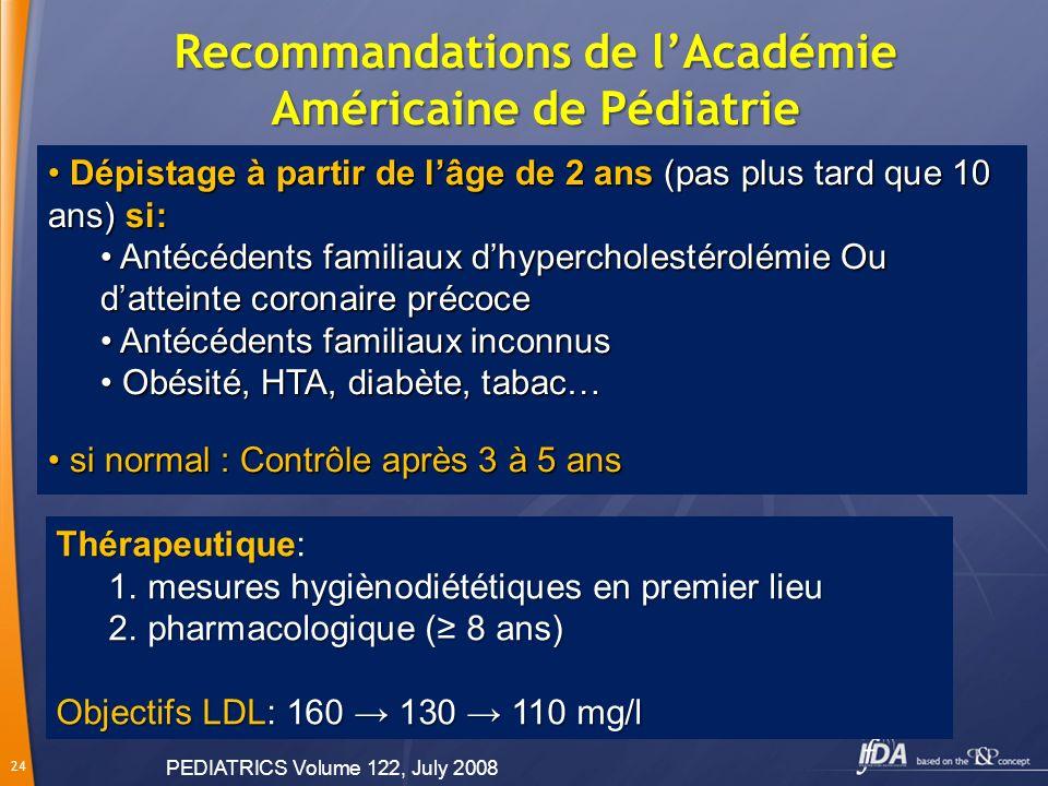 Recommandations de l'Académie Américaine de Pédiatrie