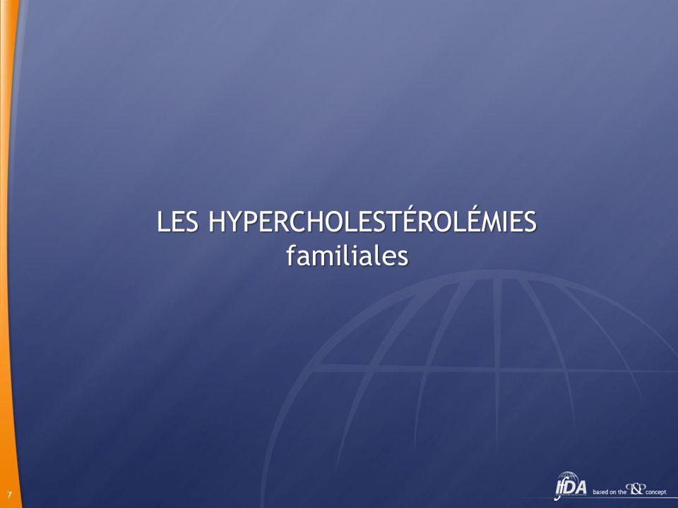 LES HYPERCHOLESTÉROLÉMIES familiales