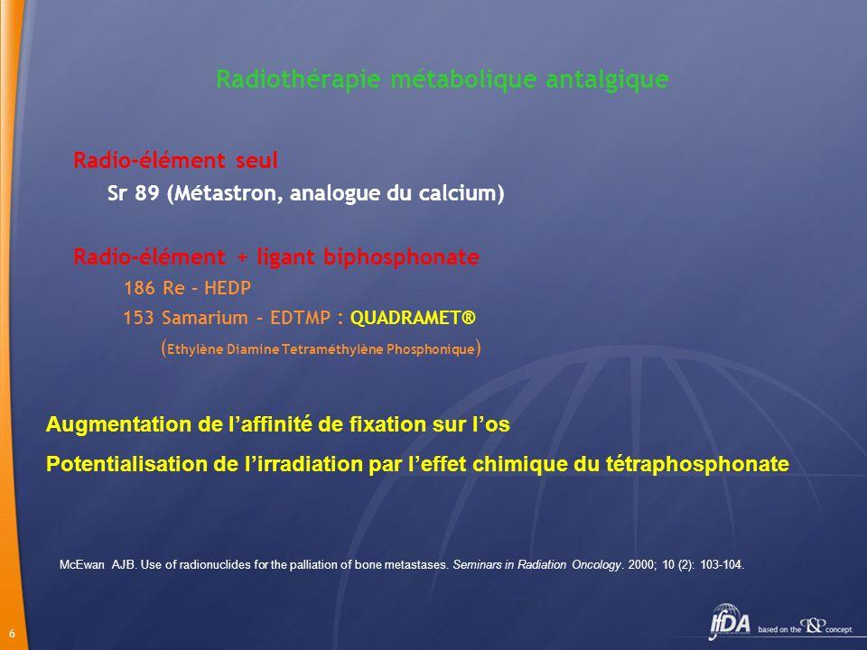 Radiothérapie métabolique antalgique