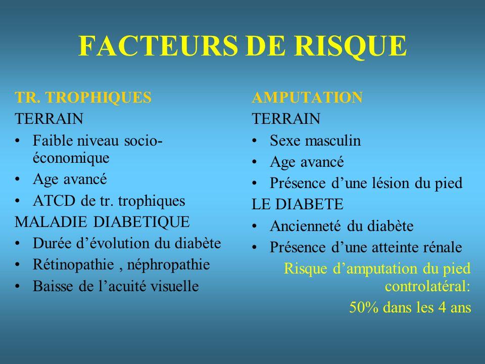 FACTEURS DE RISQUE TR. TROPHIQUES TERRAIN