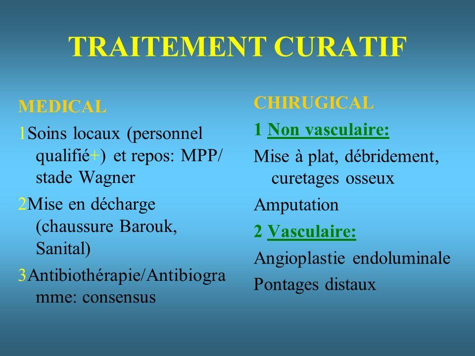 TRAITEMENT CURATIF CHIRUGICAL MEDICAL 1 Non vasculaire: