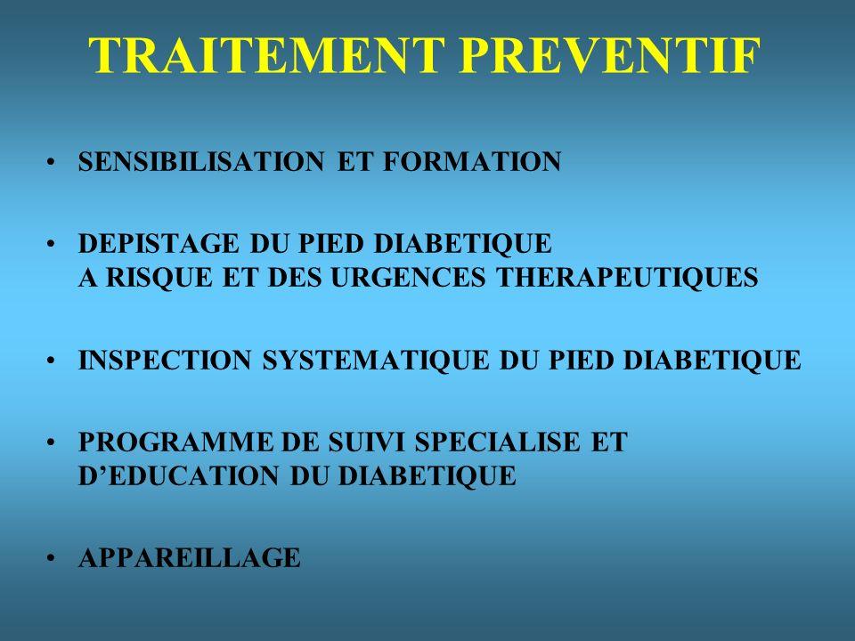 TRAITEMENT PREVENTIF SENSIBILISATION ET FORMATION
