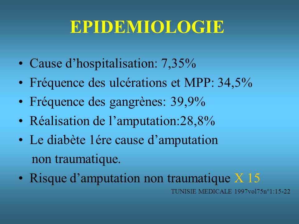 EPIDEMIOLOGIE Cause d'hospitalisation: 7,35%