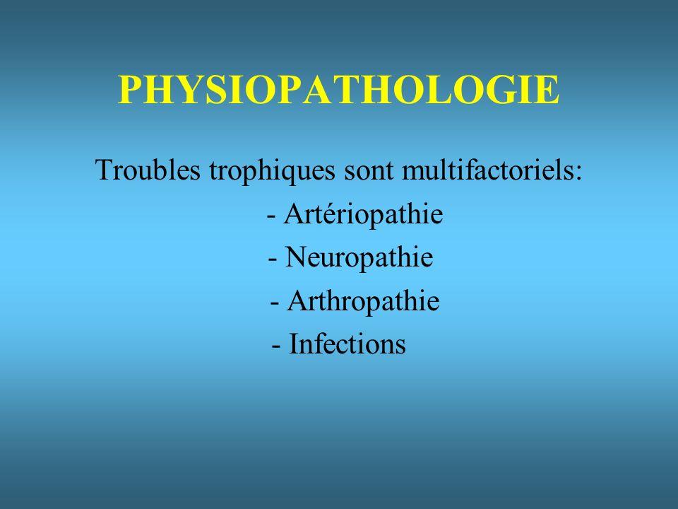 Troubles trophiques sont multifactoriels: