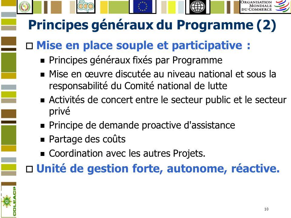 Principes généraux du Programme (2)