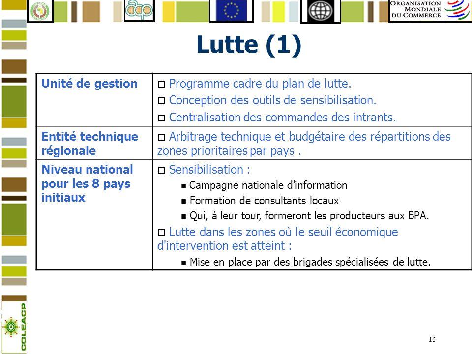 Lutte (1) Unité de gestion Programme cadre du plan de lutte.