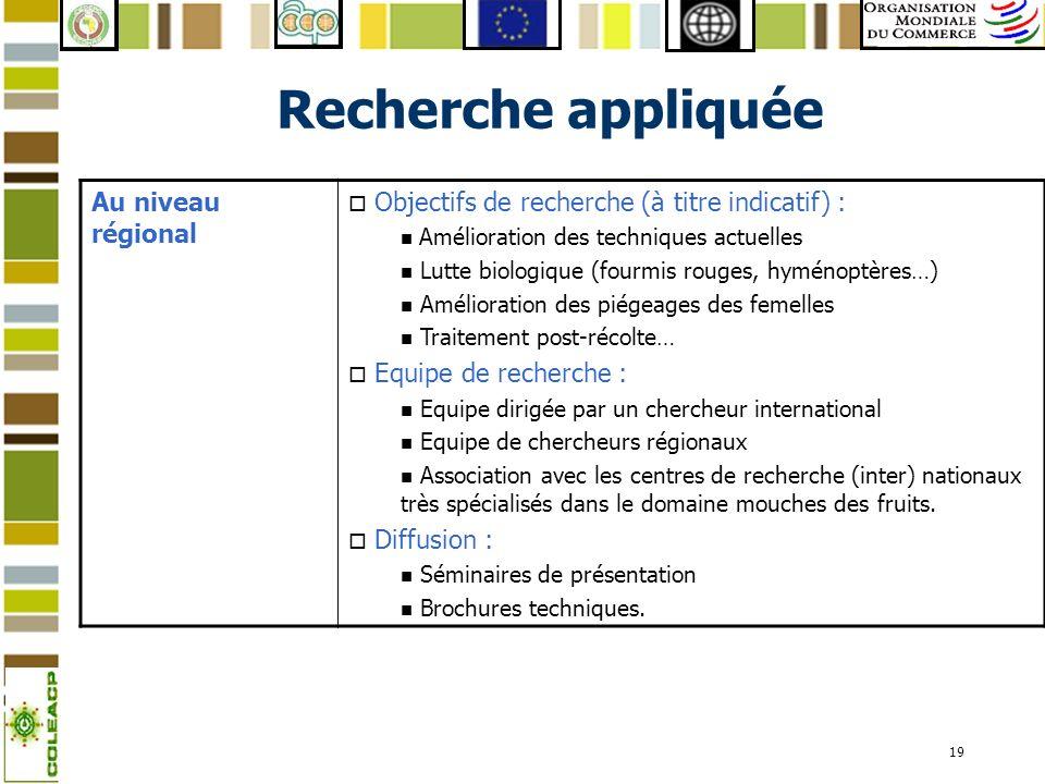Recherche appliquée Au niveau régional