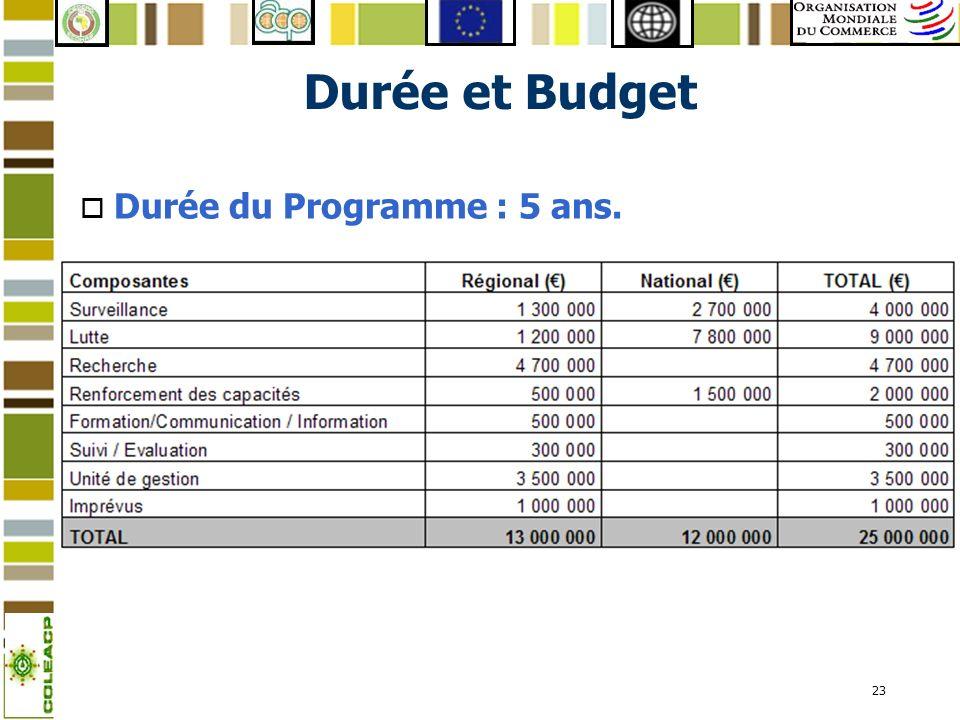 Durée et Budget Durée du Programme : 5 ans.