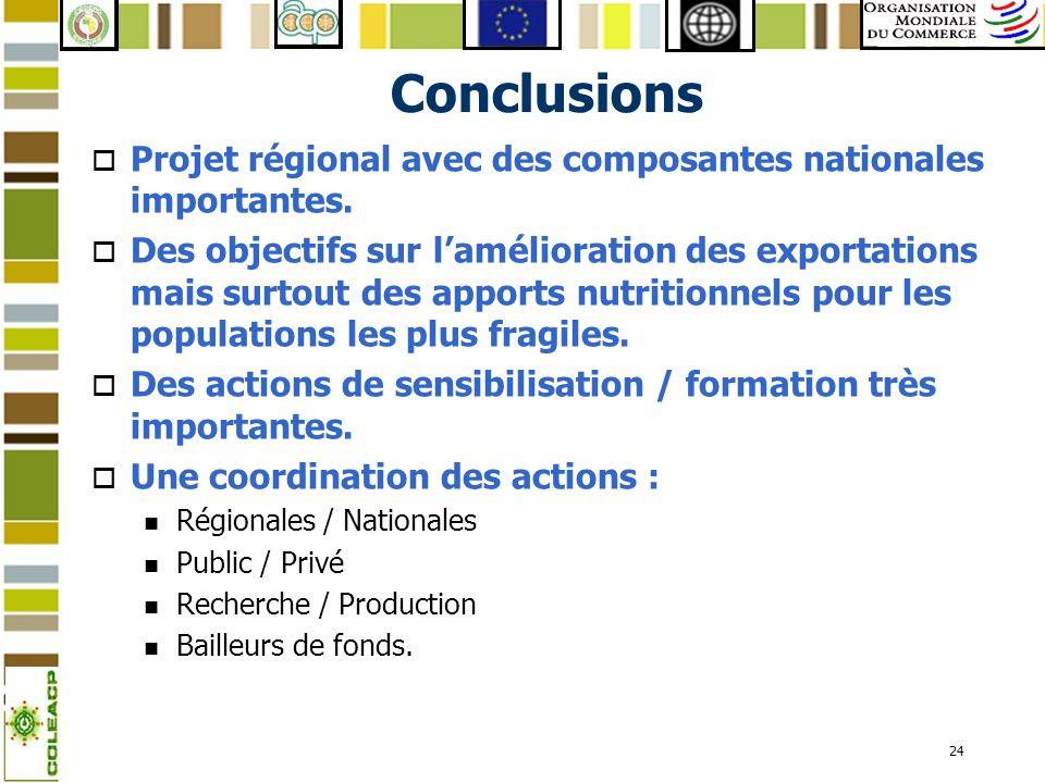 Conclusions Projet régional avec des composantes nationales importantes.