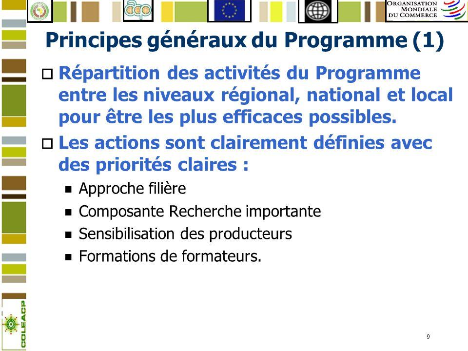 Principes généraux du Programme (1)