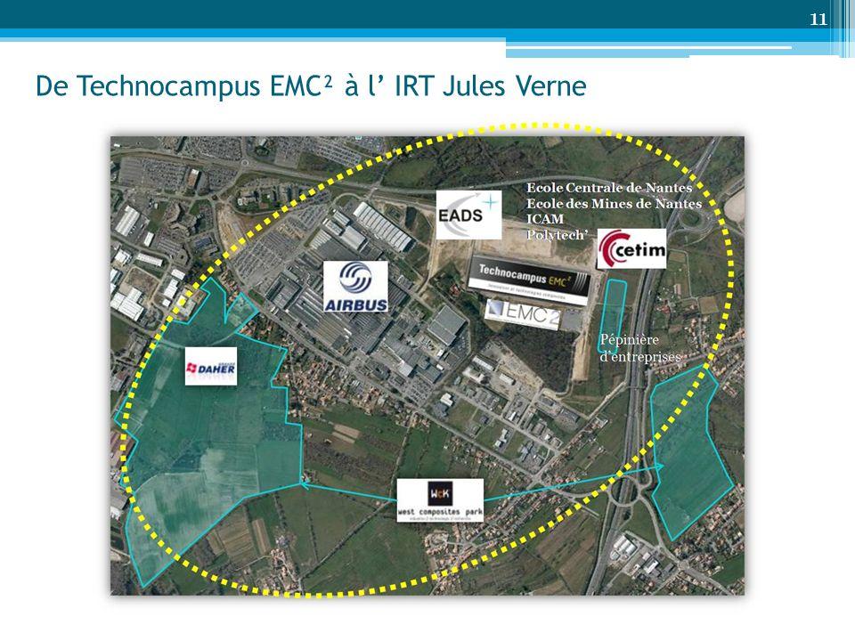 De Technocampus EMC² à l' IRT Jules Verne