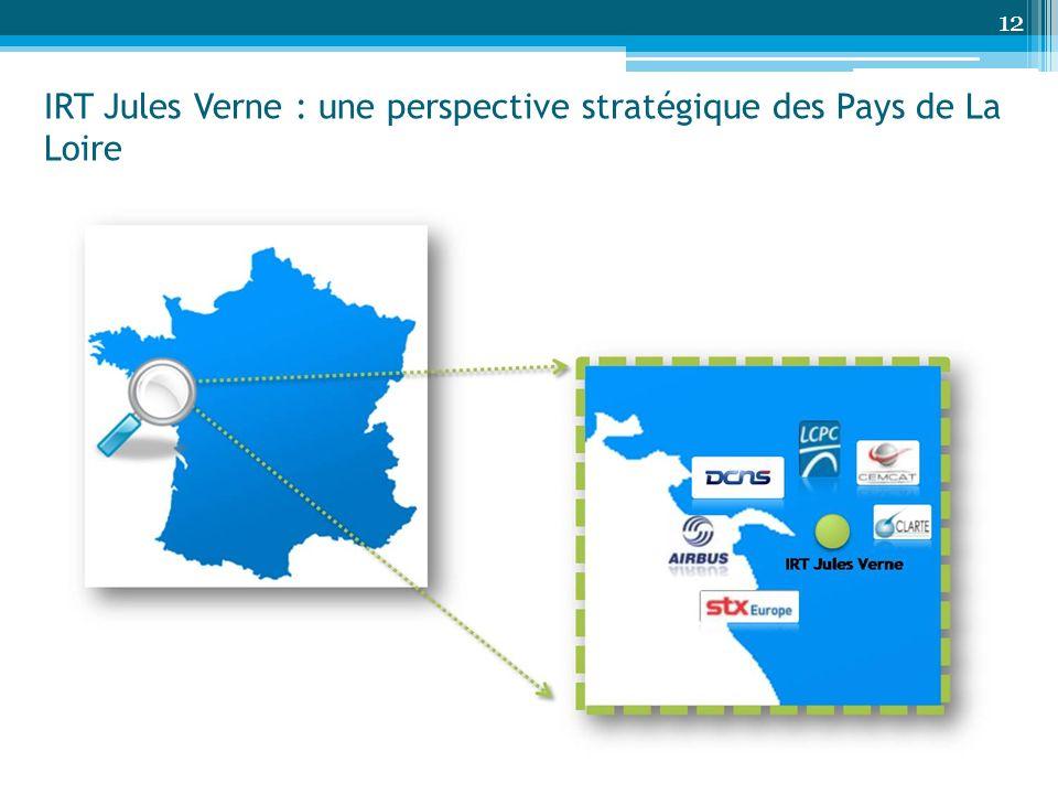 IRT Jules Verne : une perspective stratégique des Pays de La Loire