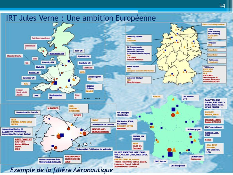 IRT Jules Verne : Une ambition Européenne