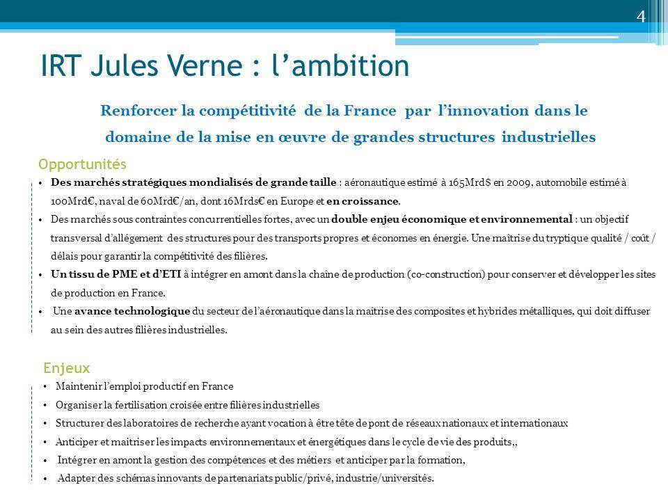 IRT Jules Verne : l'ambition
