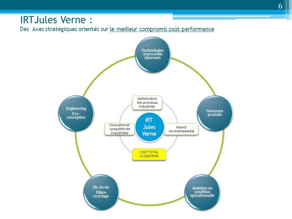 IRTJules Verne : Des Axes stratégiques orientés sur le meilleur compromis coût performance