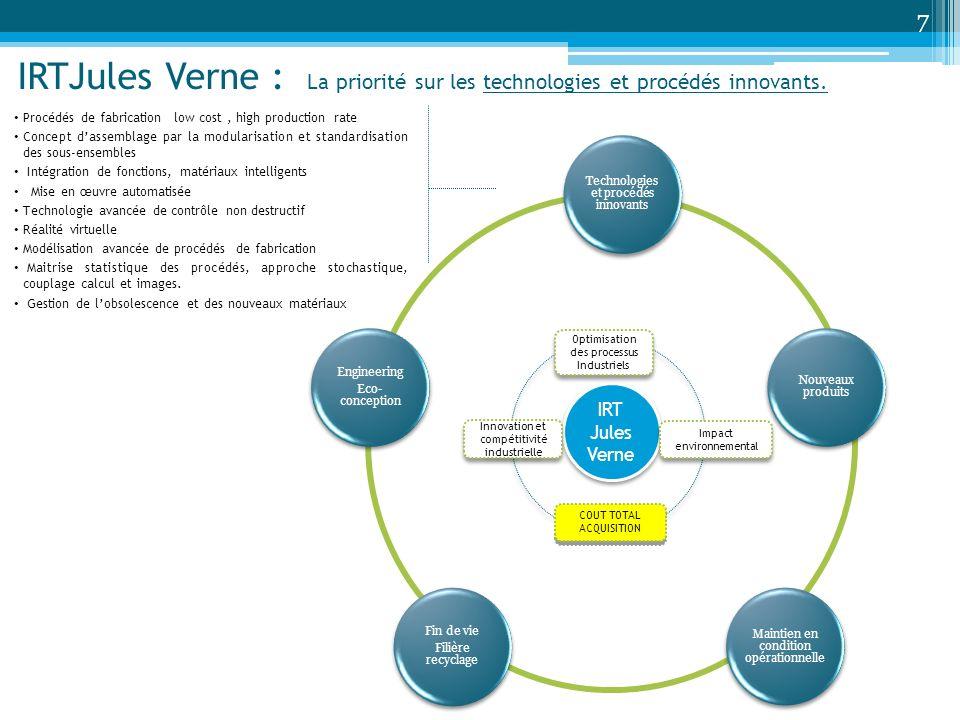 7 IRTJules Verne : La priorité sur les technologies et procédés innovants. Procédés de fabrication low cost , high production rate.