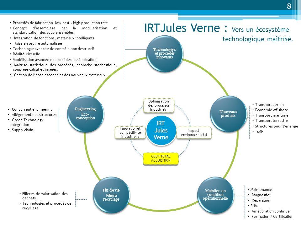 IRTJules Verne : Vers un écosystème technologique maîtrisé.