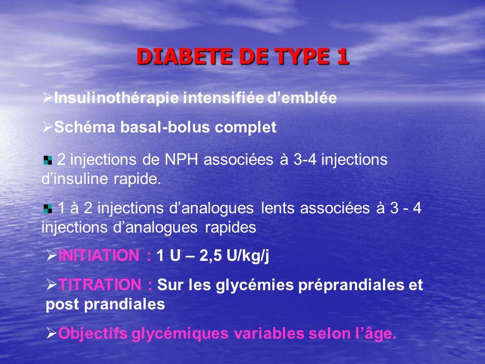 DIABETE DE TYPE 1 Insulinothérapie intensifiée d'emblée