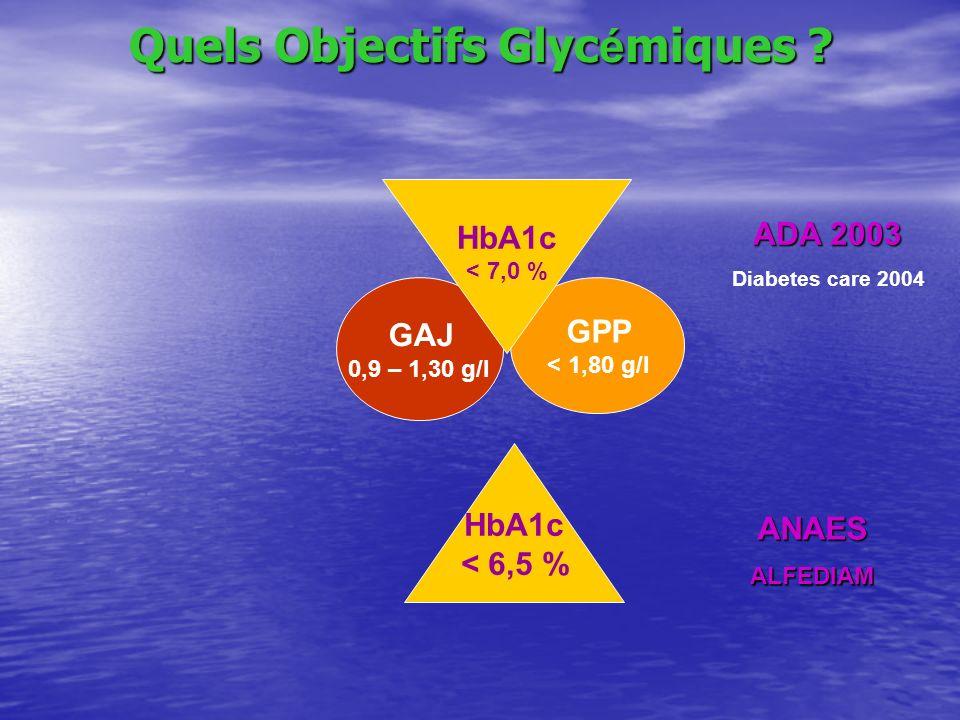 Quels Objectifs Glycémiques