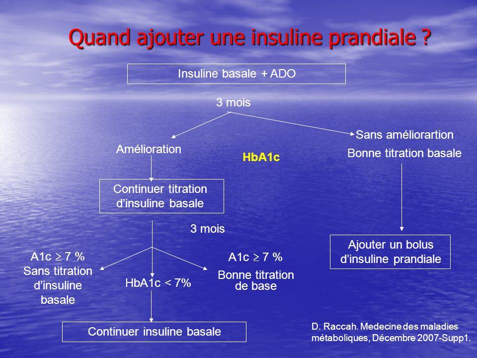 Quand ajouter une insuline prandiale