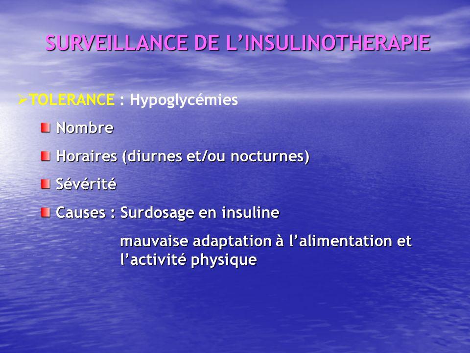 SURVEILLANCE DE L'INSULINOTHERAPIE