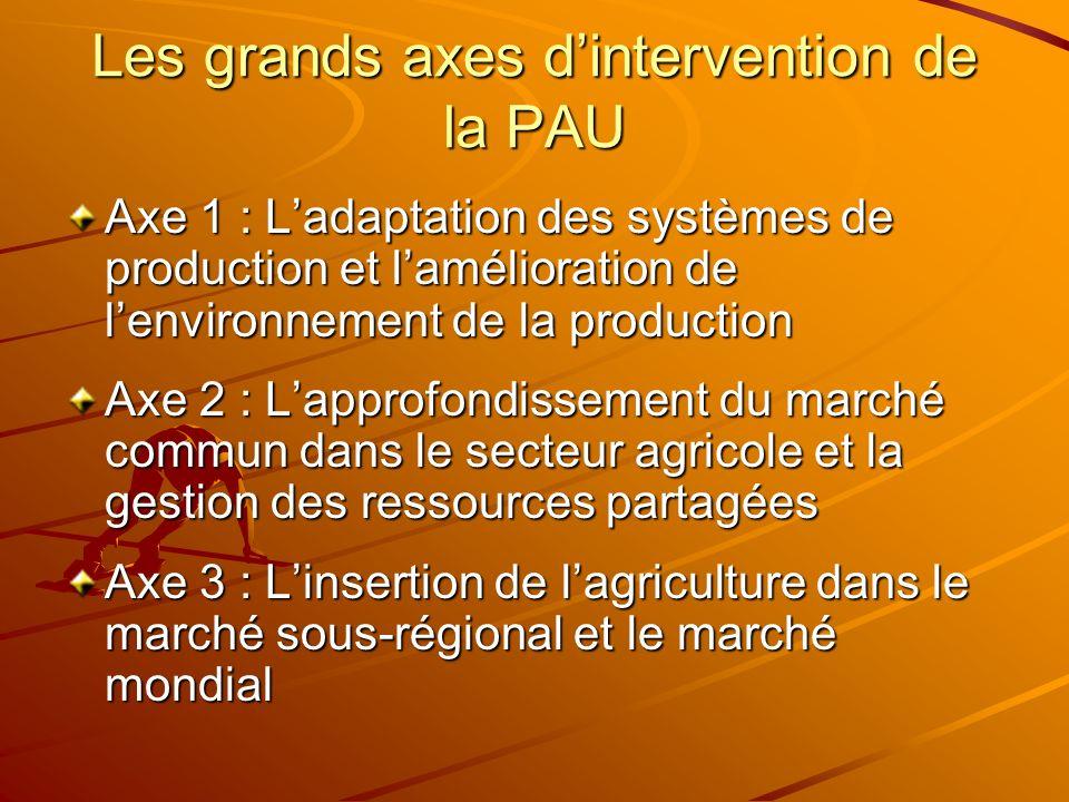 Les grands axes d'intervention de la PAU