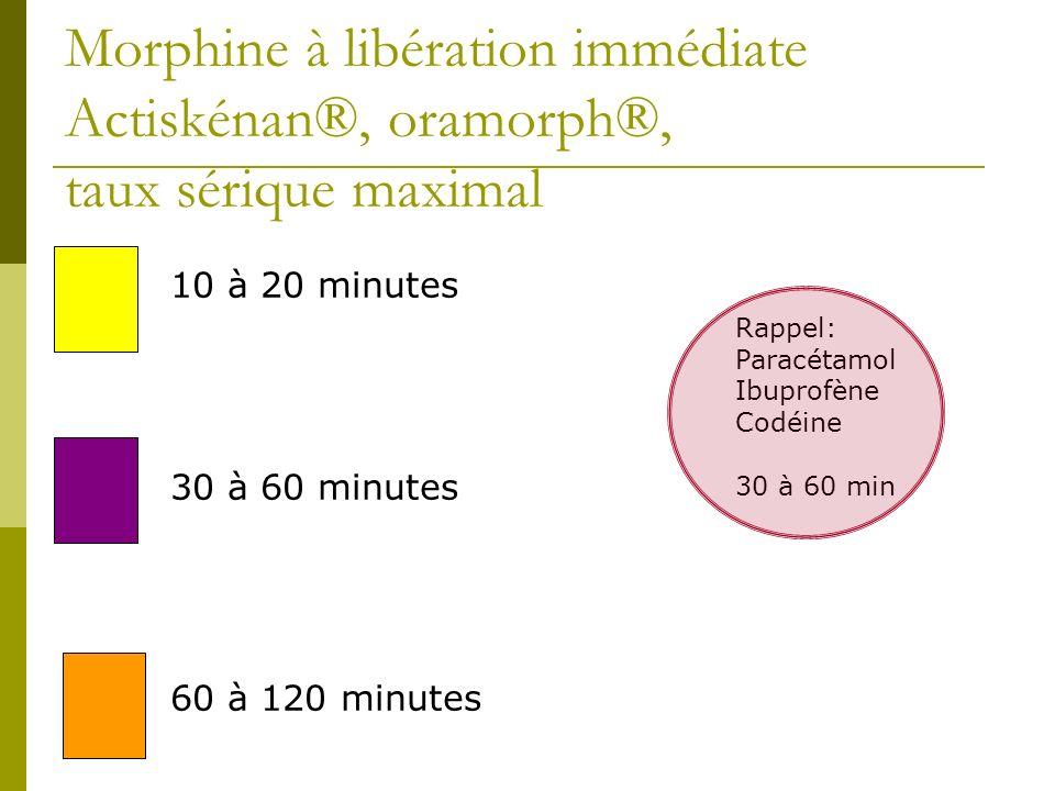 Morphine à libération immédiate Actiskénan®, oramorph®, taux sérique maximal