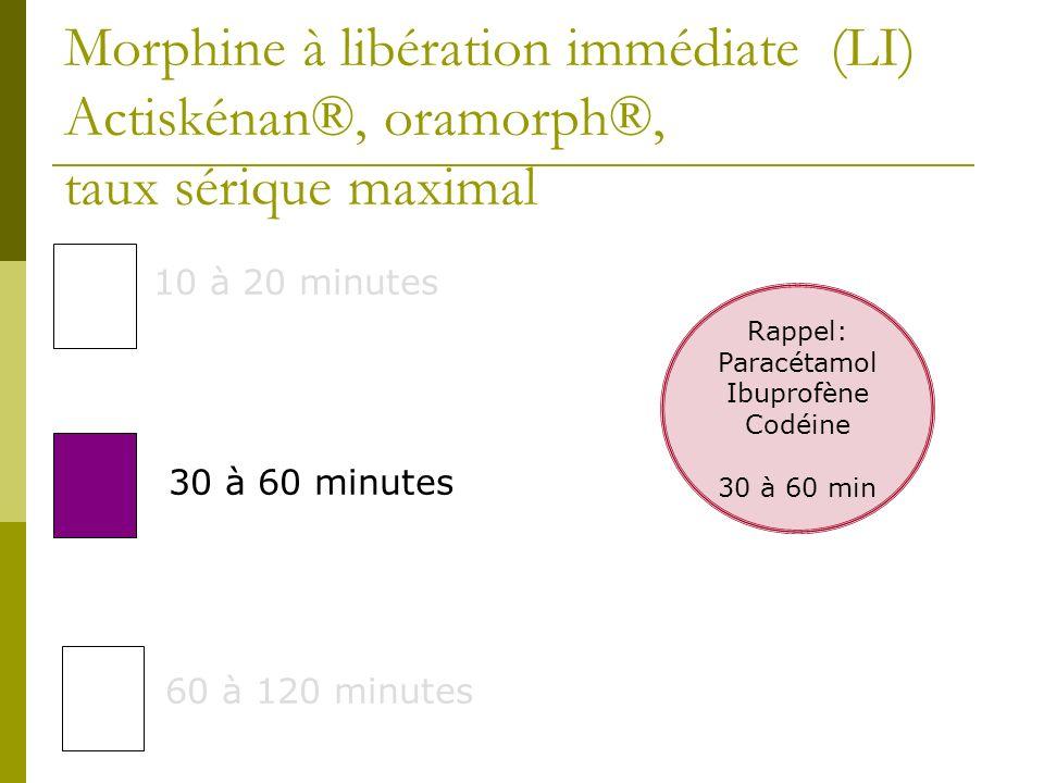 Morphine à libération immédiate (LI) Actiskénan®, oramorph®, taux sérique maximal